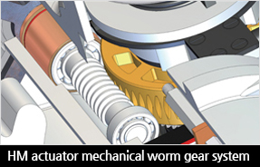 HM actuator mechanical worm gear system